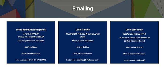 e-mailing france